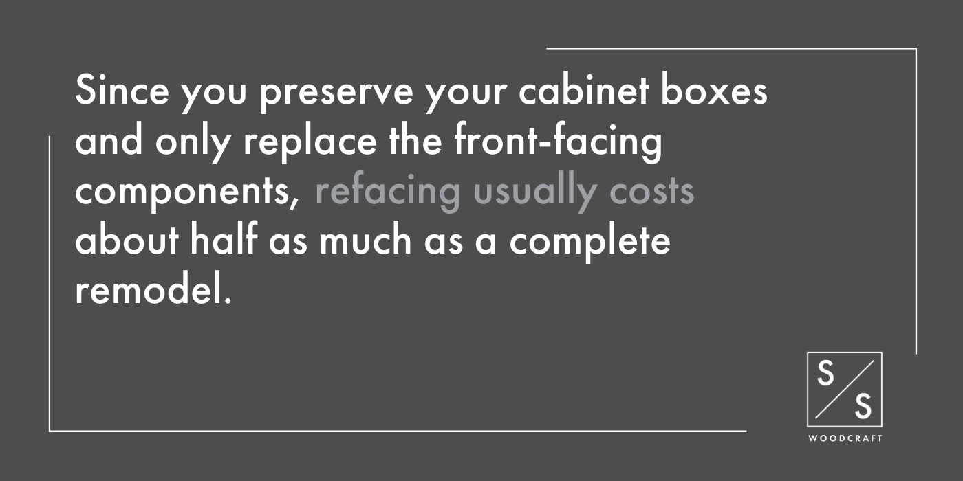 Cabinet Refacing A Quick, Easy Way to Refresh Your Kitchen - 2